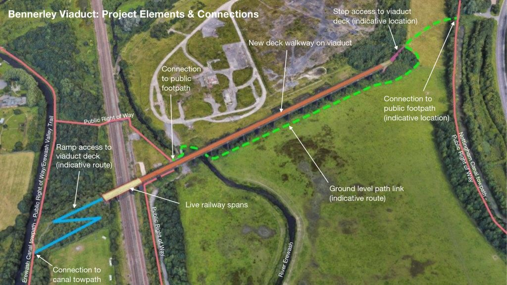 The plan shows the new access arrangements to walk on or under the viaduct.
